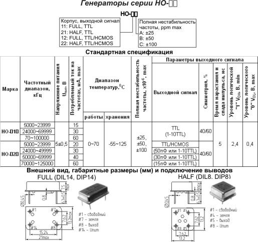 Kco-010t datasheet crystal oscillator 4pin dip type koyo.